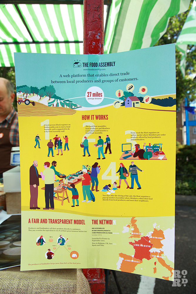 Food Assembly Poster explaining how it works